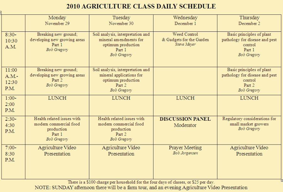 schedule m plant design